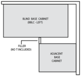 Wholesale Expo custom cabinet blind corner